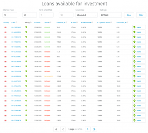 Invest-Ansicht bei Twino
