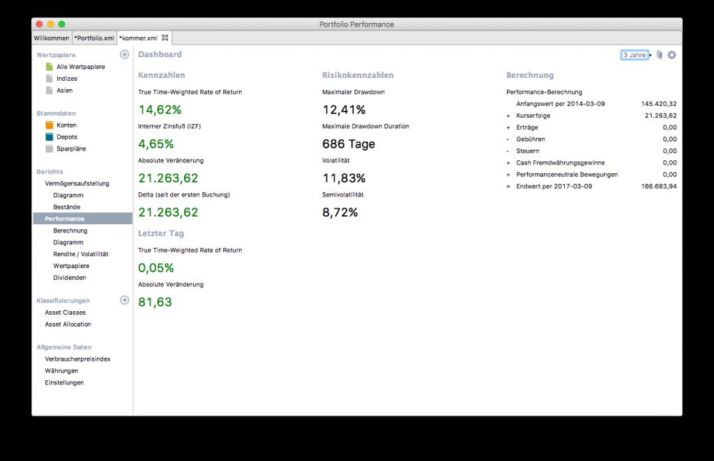 Im Performance-Dashboard siehst Du alle Kennzahlen Deines Portfolios. Du kannst es individuell gestalten und den Zeitraum anpassen.